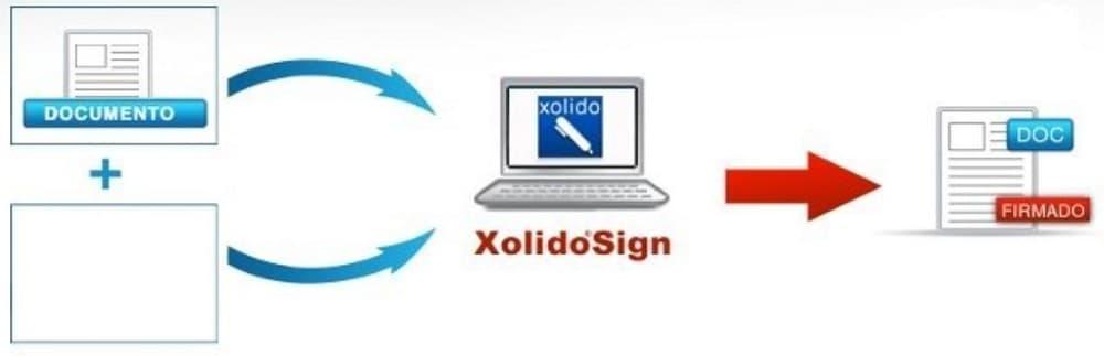xolidosign para firmar digitalmente
